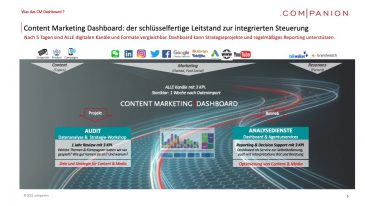 USP: Contemt Marketing Dashboard. Integration als Service.
