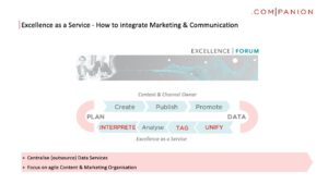 How to integrate