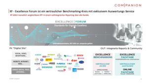 Überblick Excellence Forum